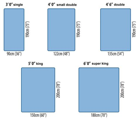 what are the measurements for a king size bed king size bed sheets best free home design idea inspiration