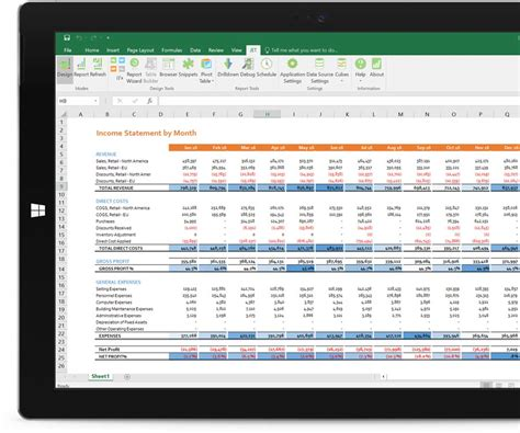 financial reporting templates excel bi finance financial cfo dashboards for microsoft erp