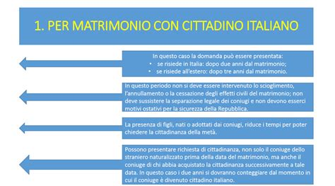 ministero interno pareri cittadinanza italiana benvenuti a caserta