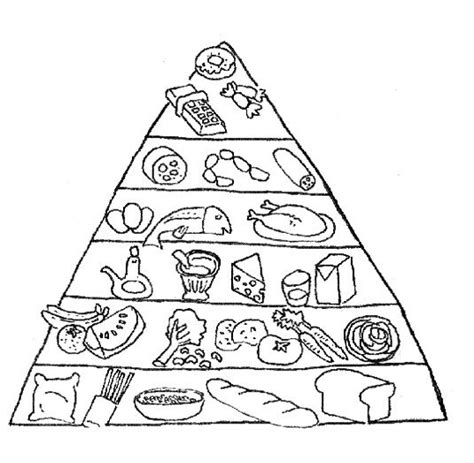 coloring page food pyramid food pyramid with fish and other ingredients coloring