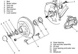 Isuzu Truck Wheel Bearing Adjustment Repair Guides Fluids And Lubricants Front Wheel