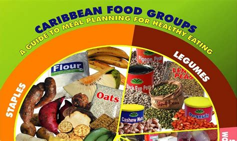 vegetables used in food six food groups used in the caribbean