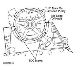 2002 honda civic timing belt alignment marks for belt repla