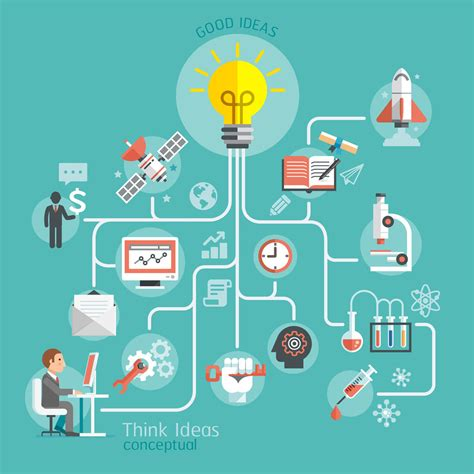 Why Think Options Are A Idea by Best Mind Map Archives Mind Vector Mind Mapping