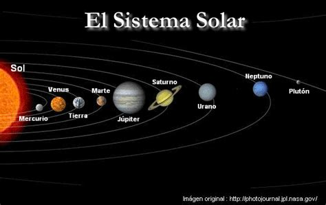 imagenes del universo y planetas el sexto olivo el universo y el sistema solar