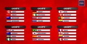 r 233 sultat tirage au sort coupe du monde femmes 2015