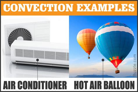 exle of convection exles of convection that are commonly observed in everyday