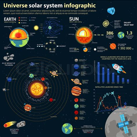 solar system layout diagram gallery how to guide and