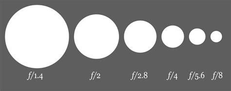 aperture diagram aperture the for light the bastards book of