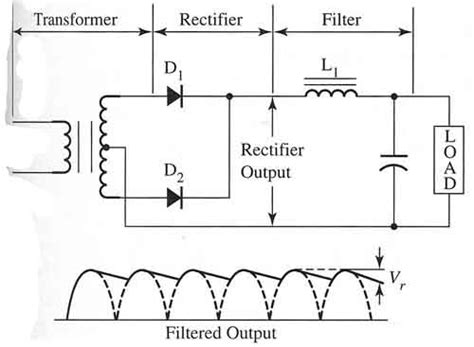 function of inductor in wave rectifier using capacitors inductors as filters for power supplies