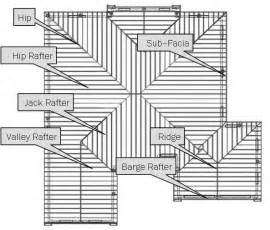 Home Design Roof Plans by Roof Framing Plans Build A Shed