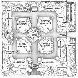 Formality Garden Design - formality and surprise in a garden design vegetable gardener