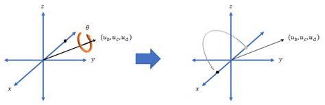 maths euler to quaternion exles create a quaternion array matlab