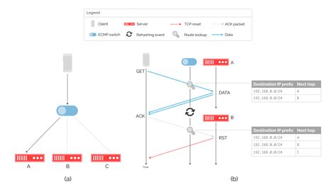 flow diagram software open source flow diagram software open source choice image how to
