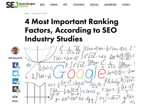 design studies journal ranking the unicorn list 14 winning content marketing articles of