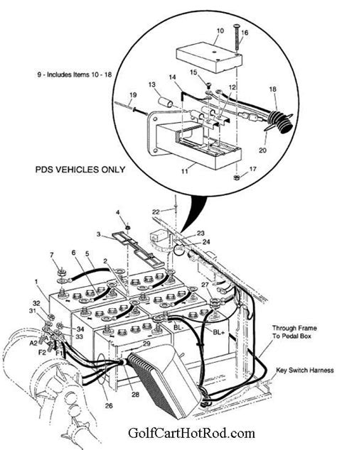 ezgo wiring diagram golf cart wiring diagram and