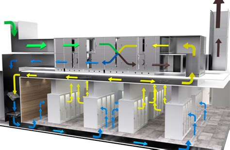 Comfort Solutions Heating And Cooling by Data Center Cooling Www Systemair