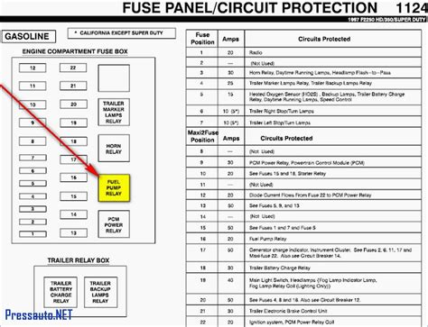 2001 ford f150 fuse diagram 2001 f250 fuse box diagram 26 wiring diagram images