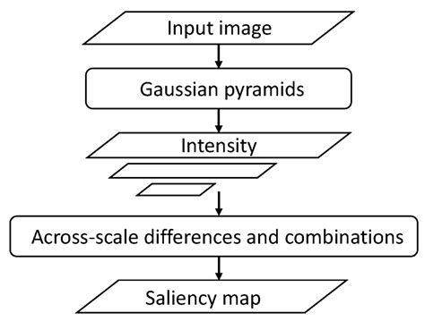 pattern classification and scene analysis pdf remote sensing free full text a comparative study of