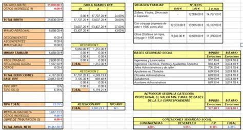 como calcular la nomina como calcular el pago de la tss c 243 mo calcular el irpf en menos que canta un gallo
