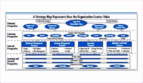 10 Strategy Map Template Excel Exceltemplates Exceltemplates Strategy Document Template Powerpoint