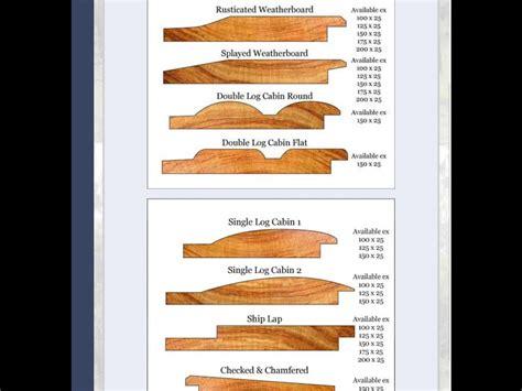 100 auburn ave ne 1st floor atlanta ga 30303 spotted gum timber flooring probilt 696sqm spotted gum