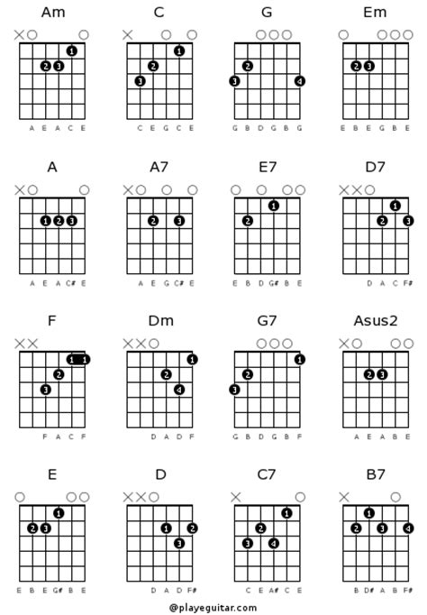 String For Beginners - free guitar chord chart for beginners i m gonna play the
