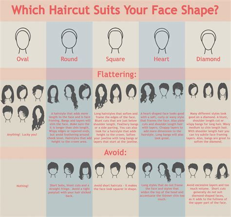 haircuts for certain face shapes trendy layered hair styles of 2016 renew hair colour