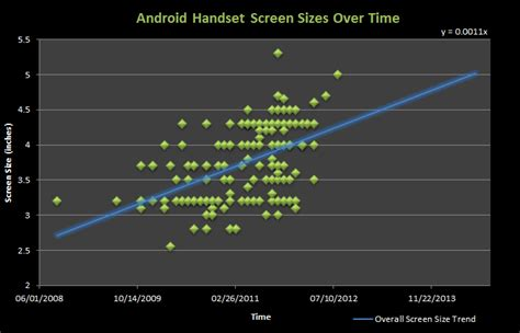 android screen sizes carrypad tag archive android screen size