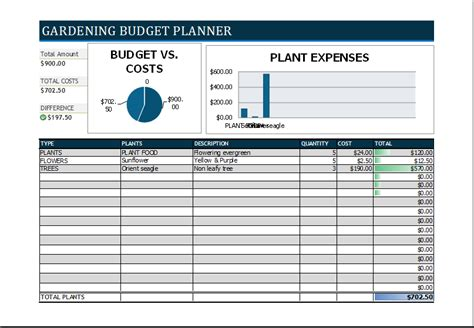 Garden Spreadsheet by Ms Word Excel Editable Printable Planner Templates