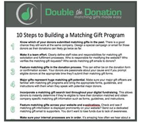 Donation Match Letter Pta Business Letters 10 Handpicked Ideas To Discover In Other Nonprofit Fundraising Letter