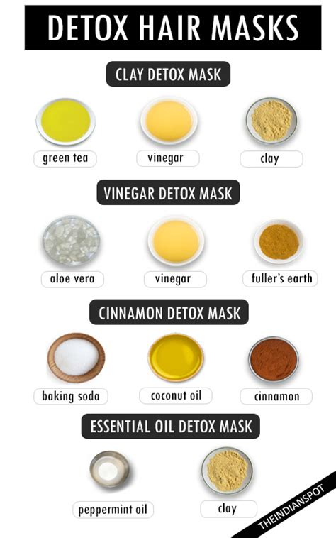 How To Detox Your Hair Naturally by 5 Best Diy Detox Hair Mask Recipes For Beautiful Locks