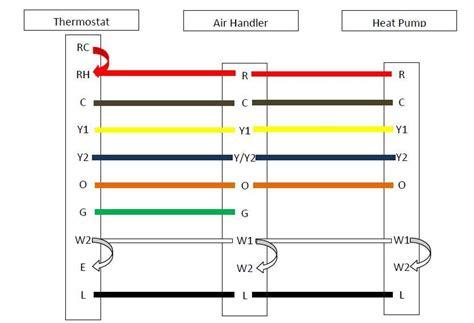 i a echlon heat hc5b hl5b series a air handler