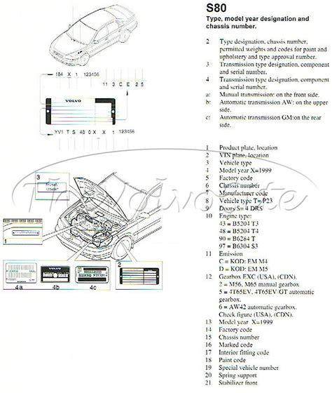 2001 volvo s80 fuel relay location wiring diagrams
