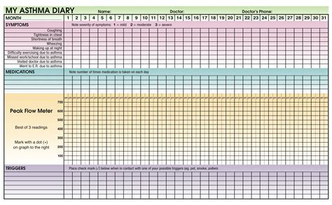 Lung Health Monitoring Your Asthma Ontario Lung Association Asthma Diary Template