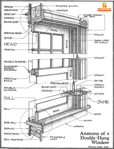Werkstatt Definition by Window Jamb Definition Search Architecture