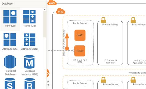 creately network diagram draw aws diagrams using creately creately