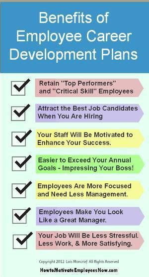 Benefits Of Mba To Employee by Motivation Career Development Benefits One Of The
