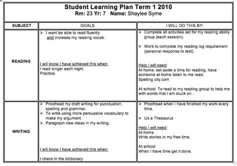 individual student plan template 23 images of learning plan template leseriail