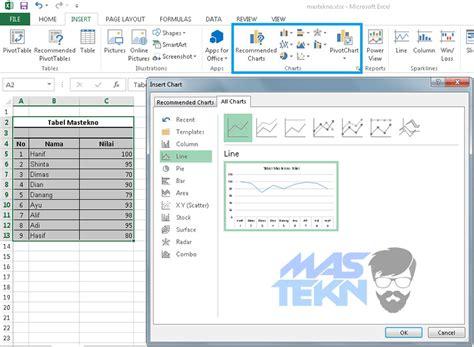 cara mudah membuat grafik line di excel 2007 untuk pemula cara mudah membuat grafik di microsoft excel terlengkap