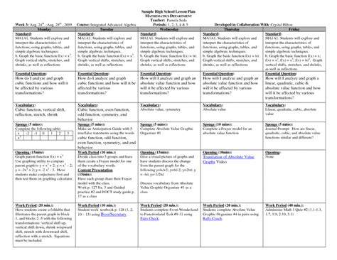 lesson plan in math brockband template for middle school