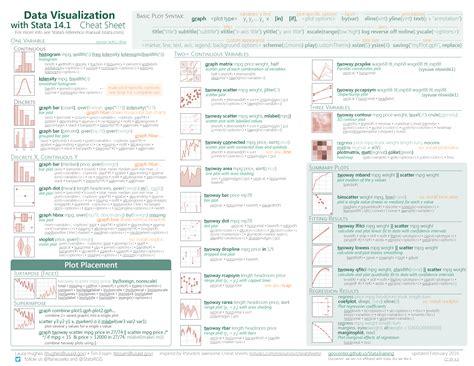 github tutorial cheat sheet download introduction to econometrics