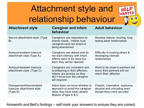 attachment pattern quiz adult relationship obs