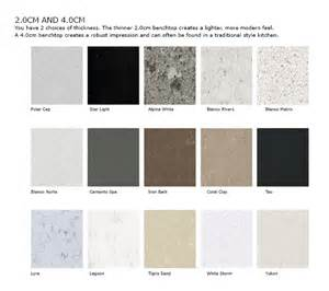Kitchen Laminate Countertops Colors - view topic silestone vs ikea personlig stone benchtops home renovation amp building forum