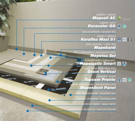 impermeabilizzazione terrazzi trasparente mapei casa immobiliare accessori impermeabilizzazione terrazzi