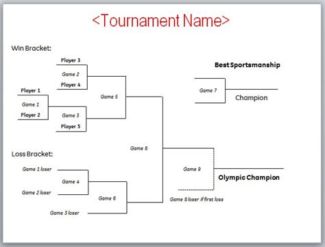 5 team robin template leaderboards tournament brackets for