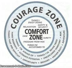 comfort zone c virginia 1000 images about leadership quotes on pinterest
