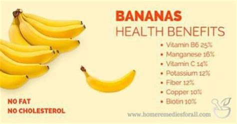 Banana Medicinal And Cosmetic Value by Beautyglife 187 Health And Benefits Of Bananas