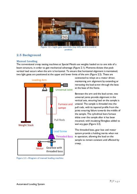 Mythemeshop Report V1 1 8 masterscreepmachinesreport v1