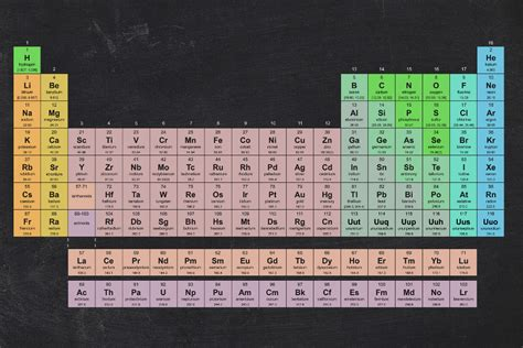 new best periodic table app iphone periodic